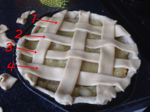 How to lattice pastry